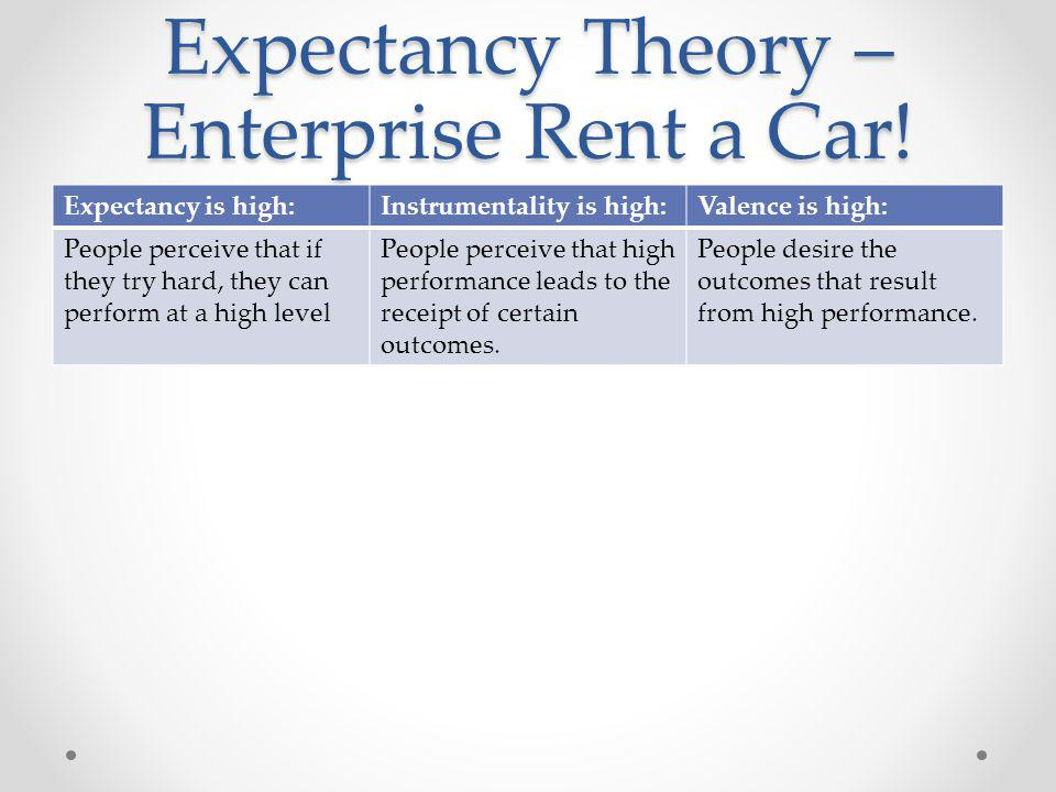 Expectancy Theory – Enterprise Rent a Car!