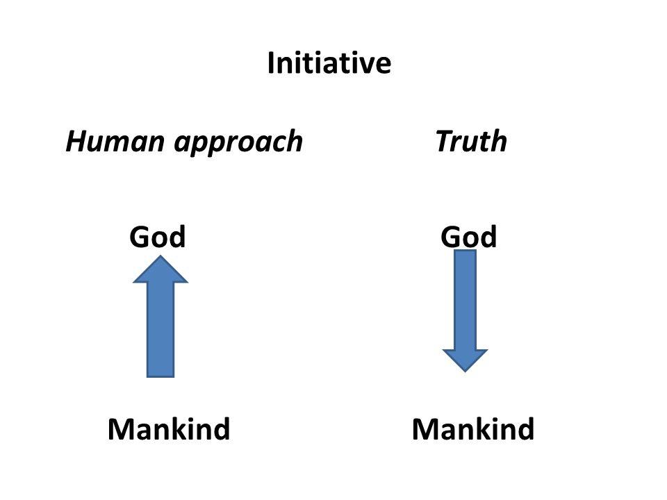 Initiative Human approach Truth God God Mankind Mankind