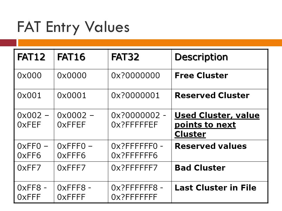 FAT Entry Values FAT12 FAT16 FAT32 Description 0x000 0x0000 0x 0000000