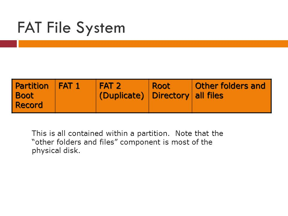 FAT File System Partition Boot Record FAT 1 FAT 2 (Duplicate)
