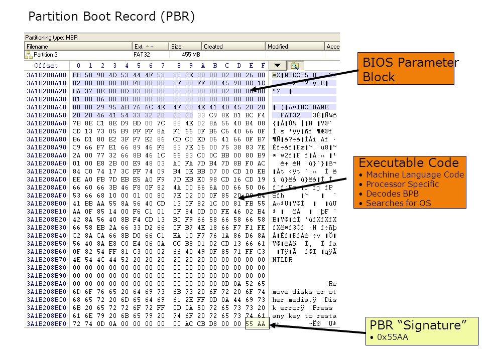 Partition Boot Record (PBR)
