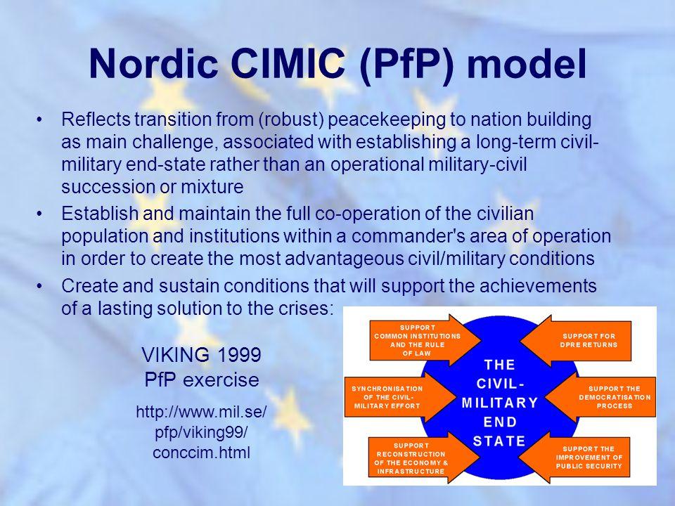 Nordic CIMIC (PfP) model