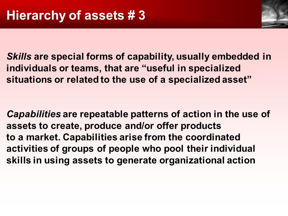 Hierarchy of assets # 3
