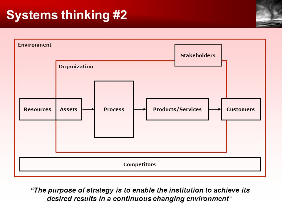 The purpose of strategy is to enable the institution to achieve its