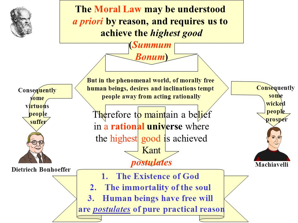 The Moral Law may be understood a priori by reason, and requires us to