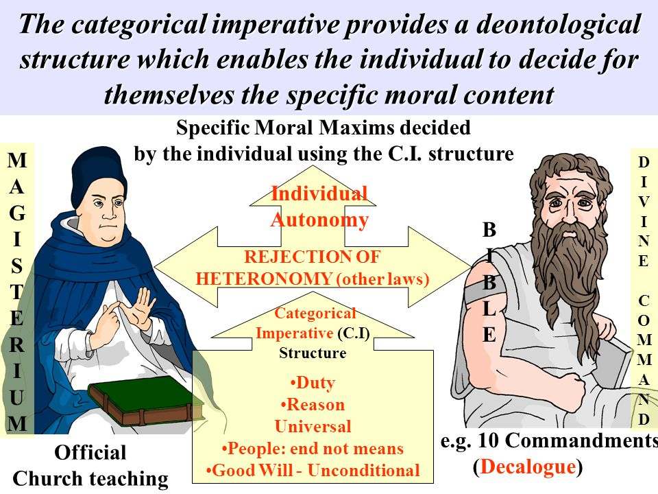 The categorical imperative provides a deontological structure which enables the individual to decide for themselves the specific moral content