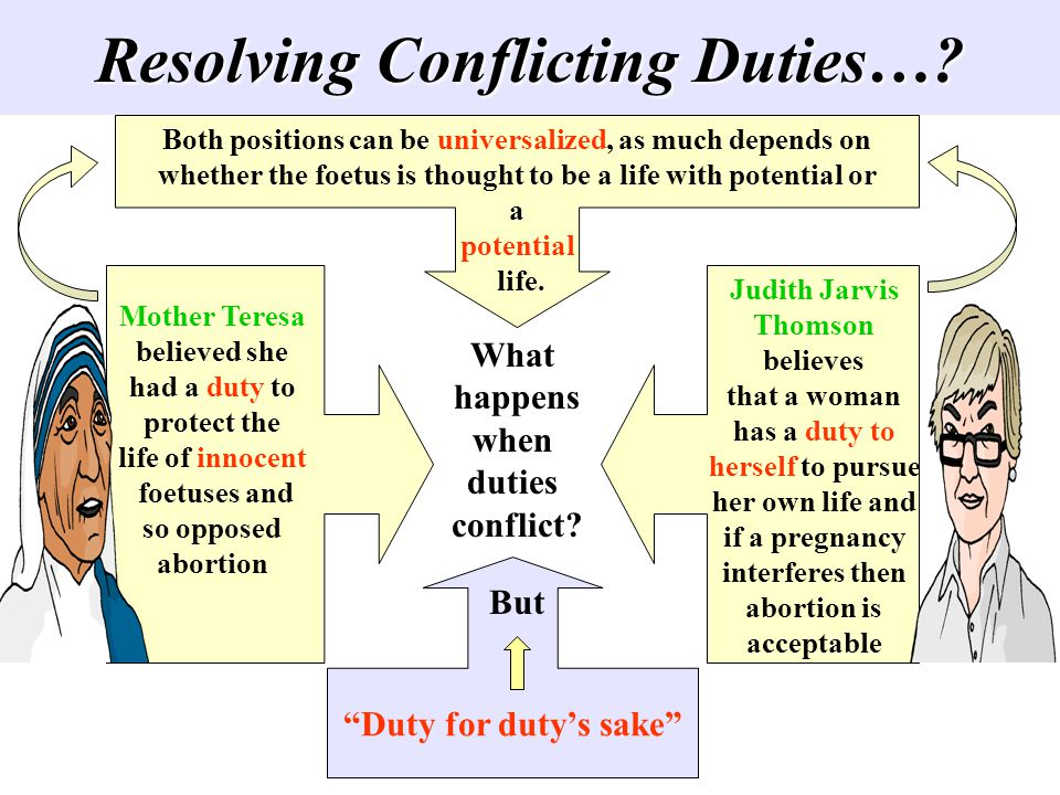 Resolving Conflicting Duties…