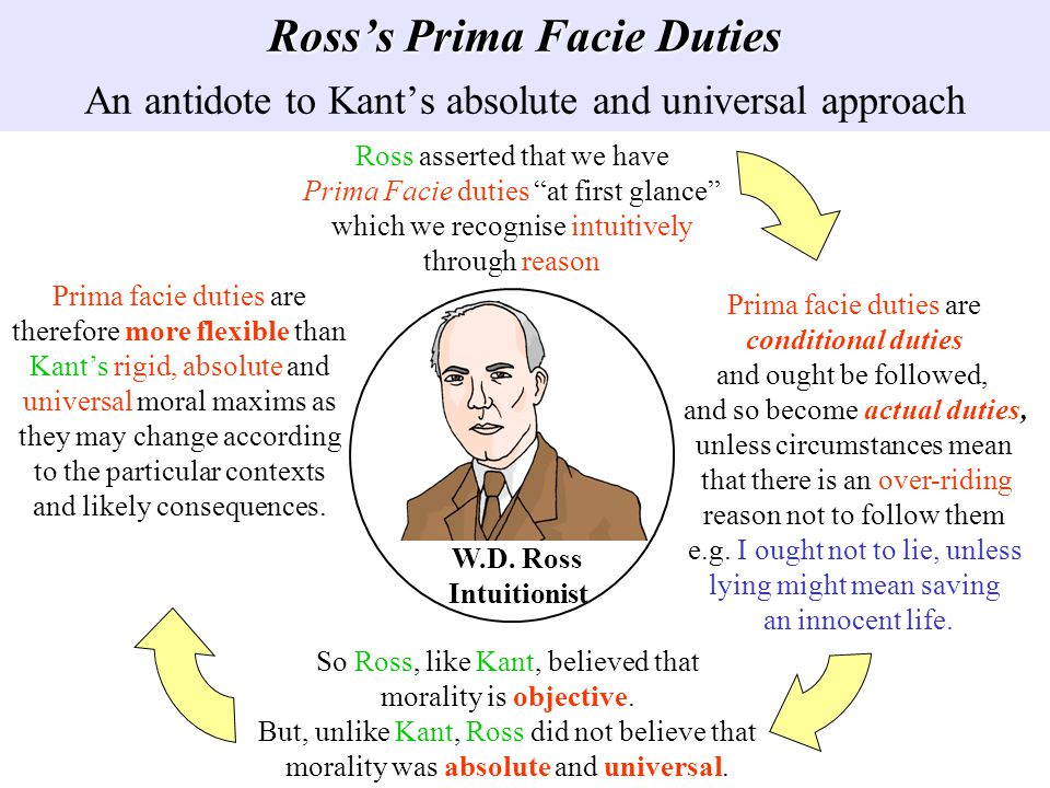 Ross's Prima Facie Duties An antidote to Kant's absolute and universal approach