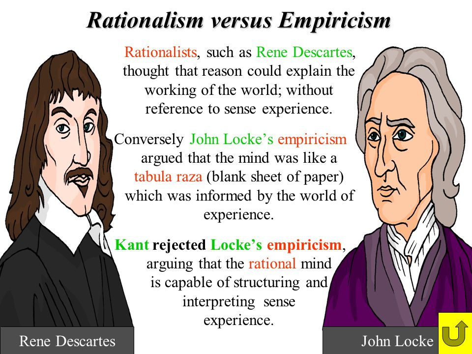 Rationalism vs. Empiricism
