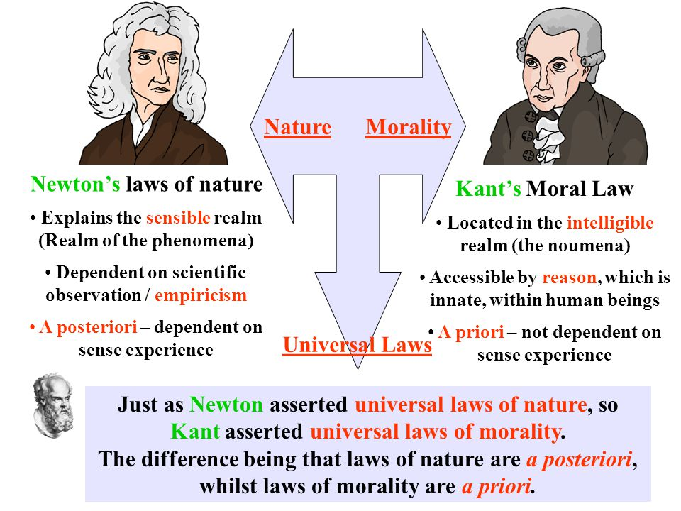 Newton's laws of nature Kant's Moral Law