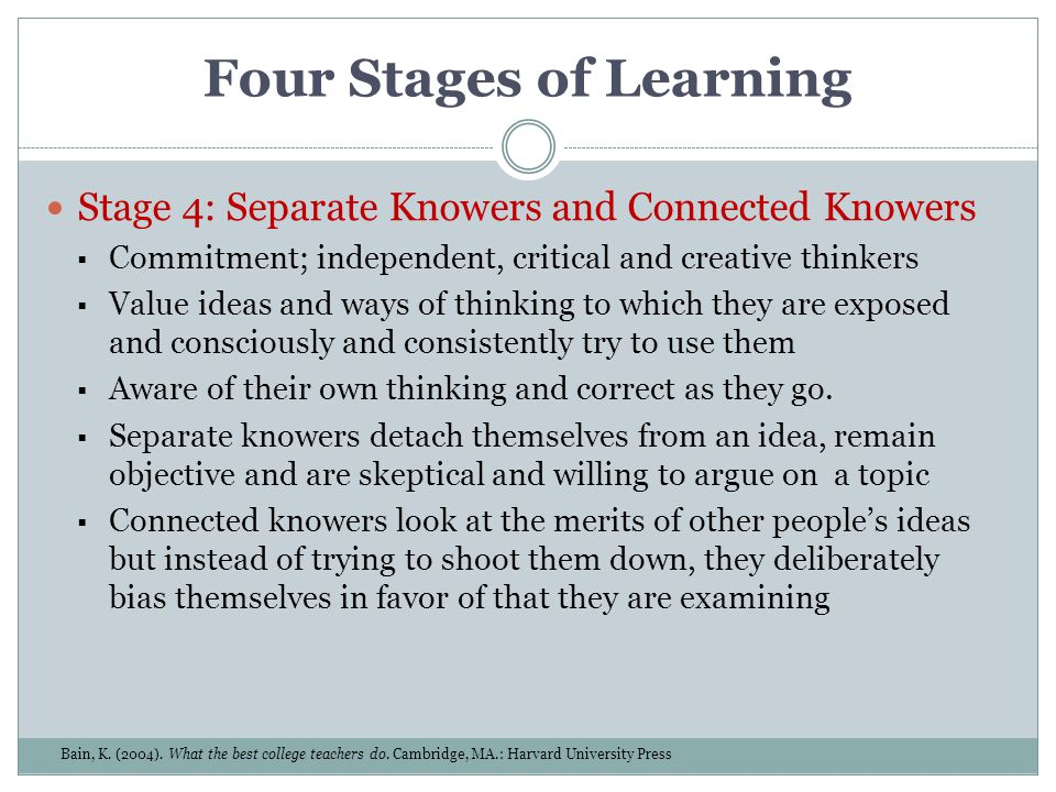Four Stages of Learning