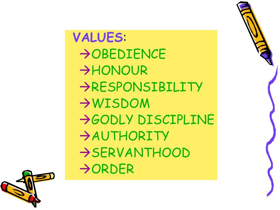 OBEDIENCE HONOUR RESPONSIBILITY WISDOM GODLY DISCIPLINE