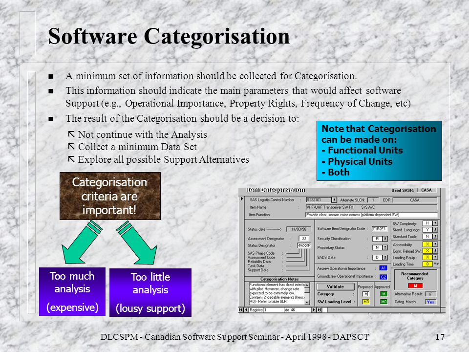 Software Categorisation