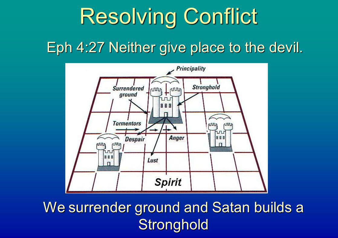 Resolving Conflict Eph 4:27 Neither give place to the devil.