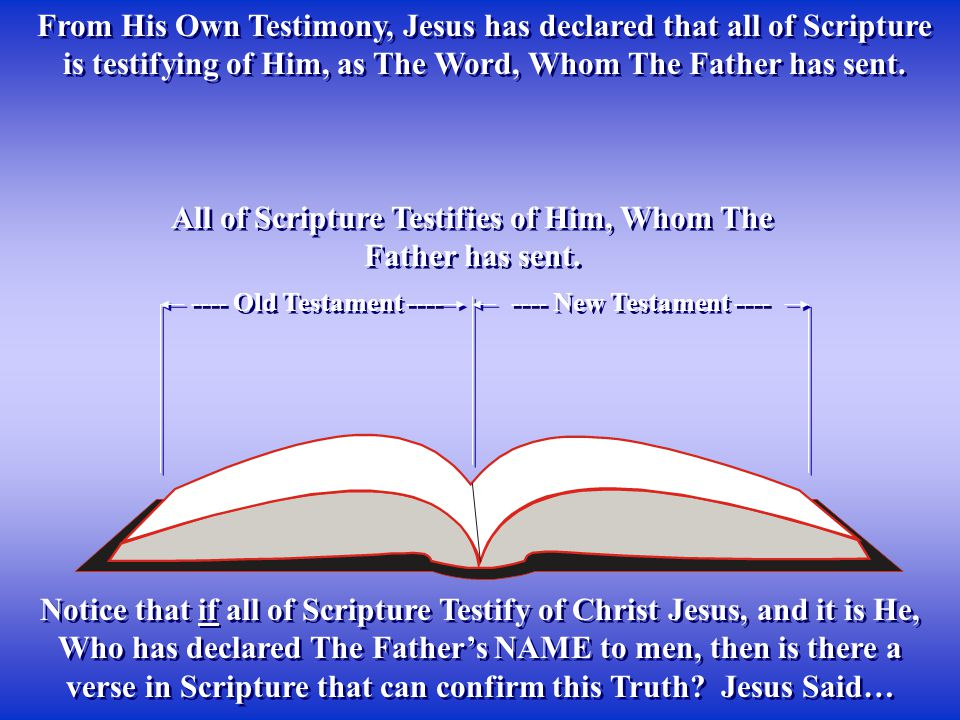 All of Scripture Testifies of Him, Whom The Father has sent.