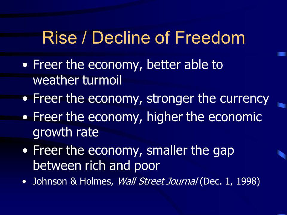 Rise / Decline of Freedom