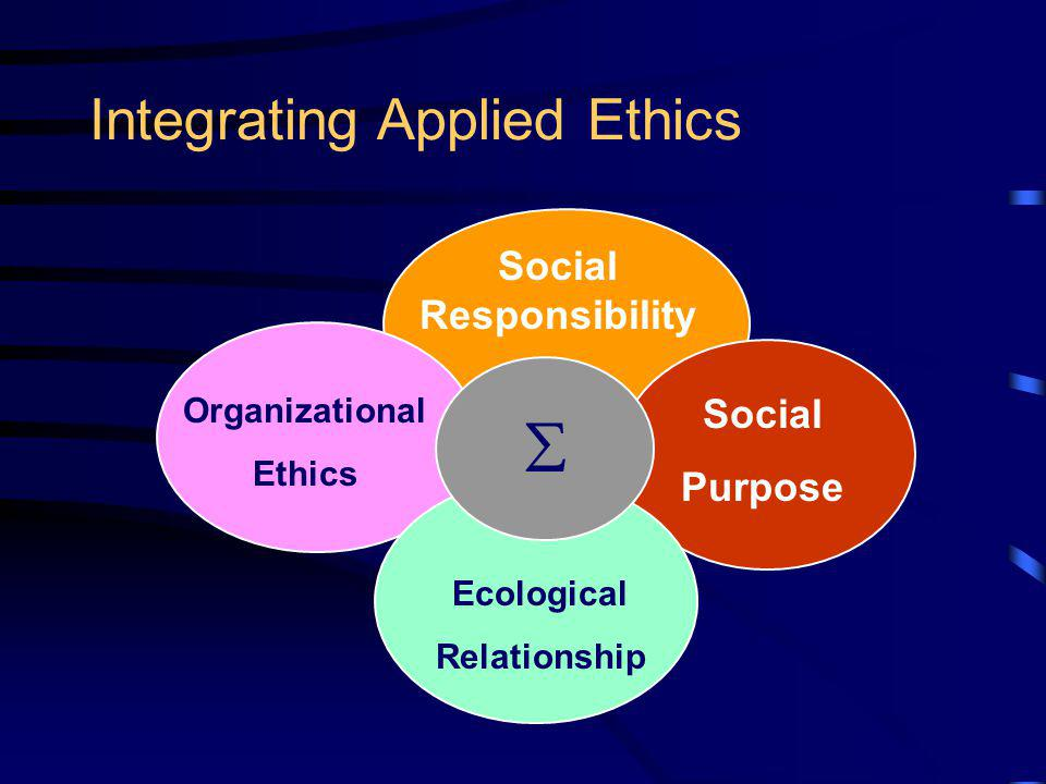 Integrating Applied Ethics