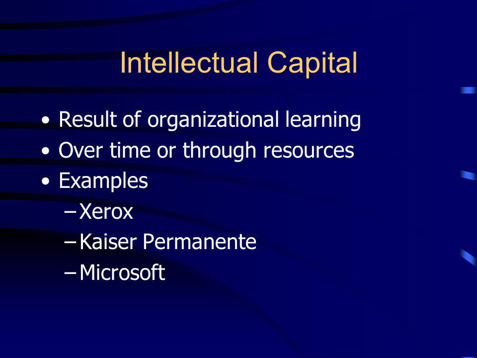 Intellectual Capital Result of organizational learning
