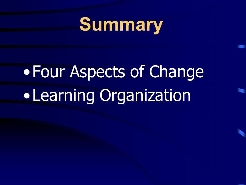 Summary Four Aspects of Change Learning Organization