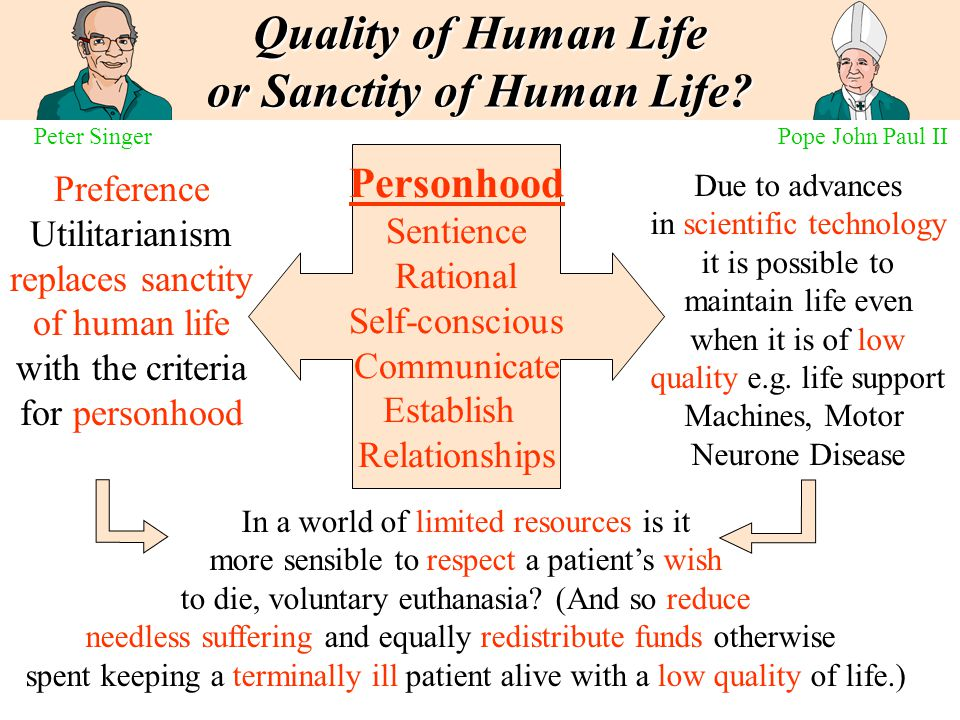 Quality of Human Life or Sanctity of Human Life