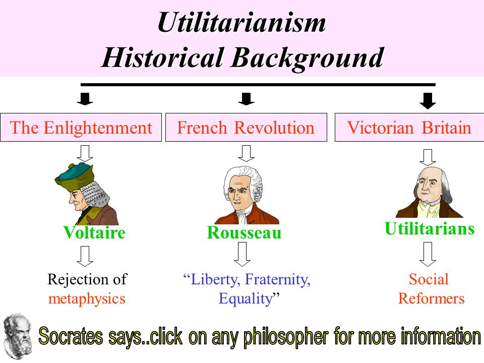 Utilitarianism Historical Background