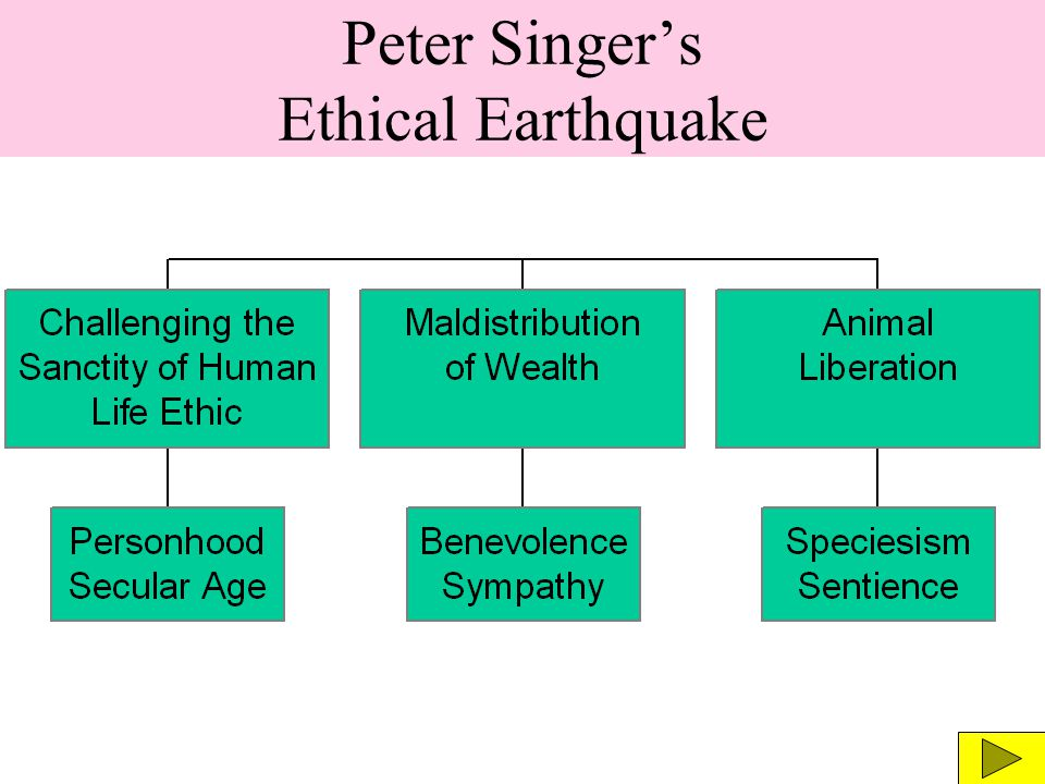 Peter Singer's Ethical Earthquake