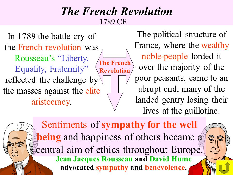 The French Revolution 1789 CE.