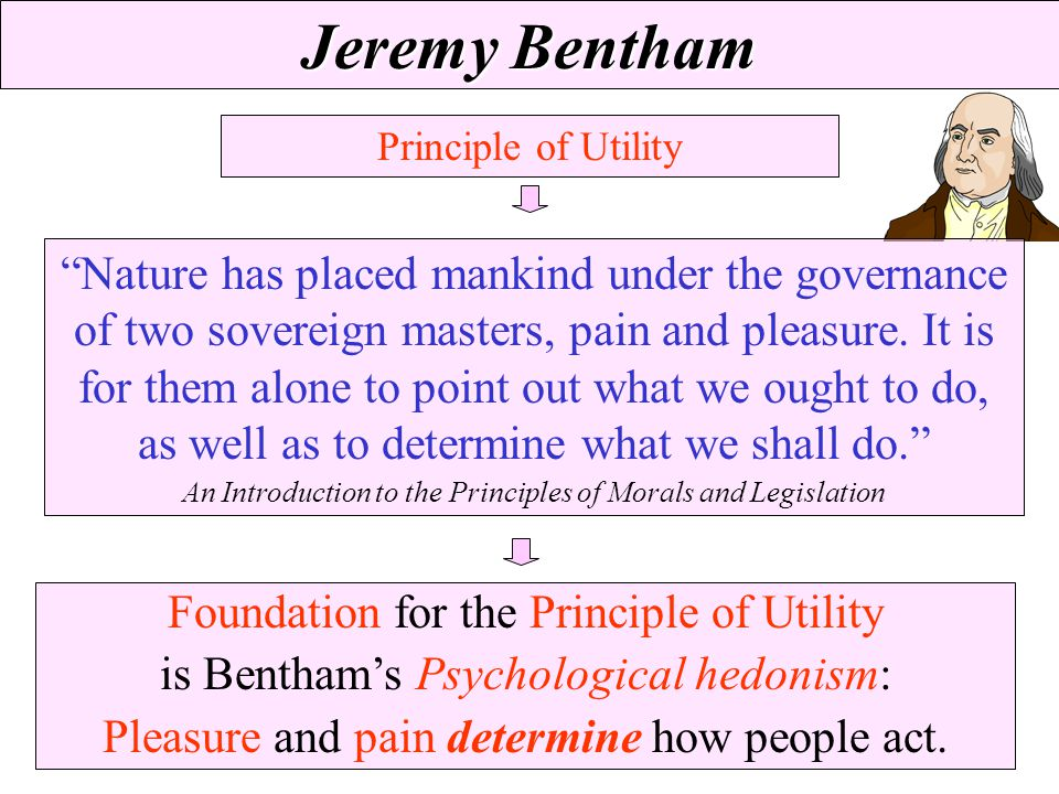 Jeremy Bentham Principle of Utility.