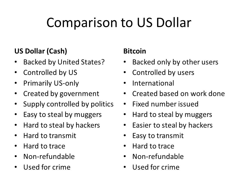 Comparison to US Dollar