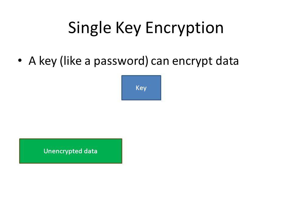 Single Key Encryption A key (like a password) can encrypt data Key