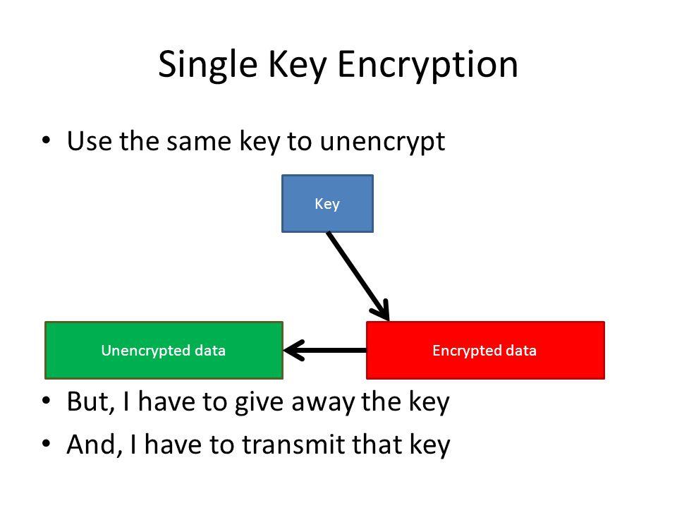 Single Key Encryption Use the same key to unencrypt