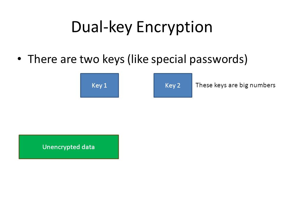 Dual-key Encryption There are two keys (like special passwords) Key 1