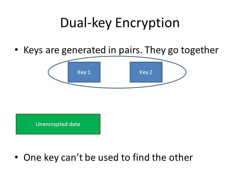 Dual-key Encryption Keys are generated in pairs. They go together