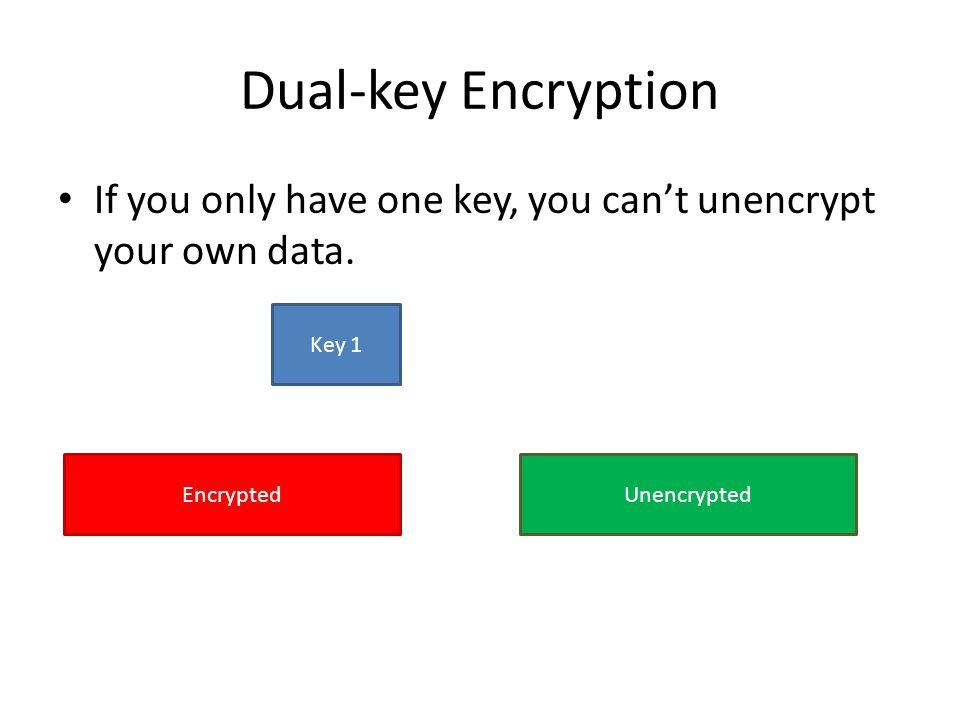 Dual-key Encryption If you only have one key, you can't unencrypt your own data. Key 1. Encrypted.