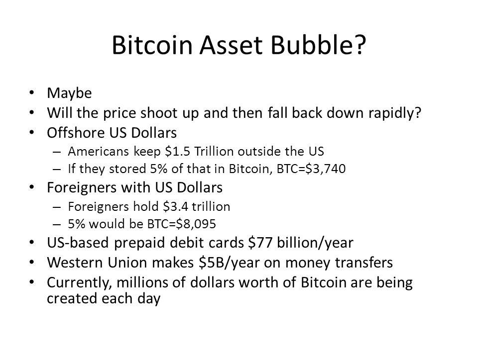 Bitcoin Asset Bubble Maybe