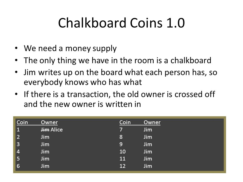 Chalkboard Coins 1.0 We need a money supply