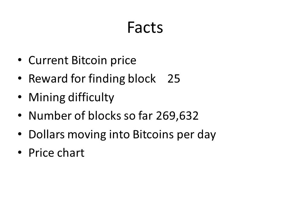 Facts Current Bitcoin price Reward for finding block 25