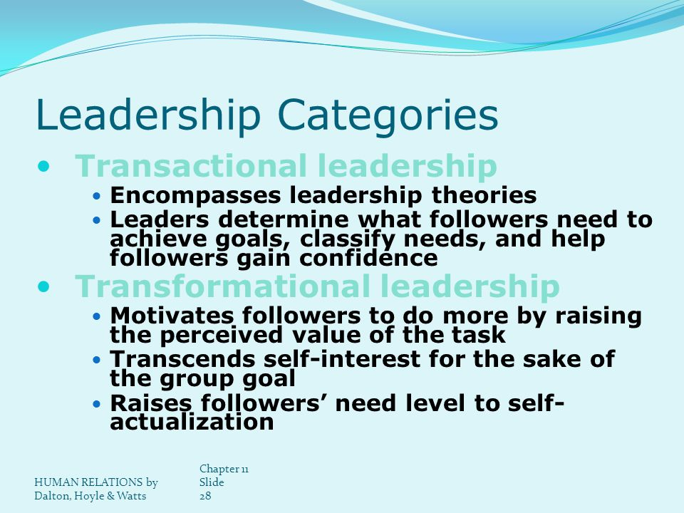 Leadership Categories