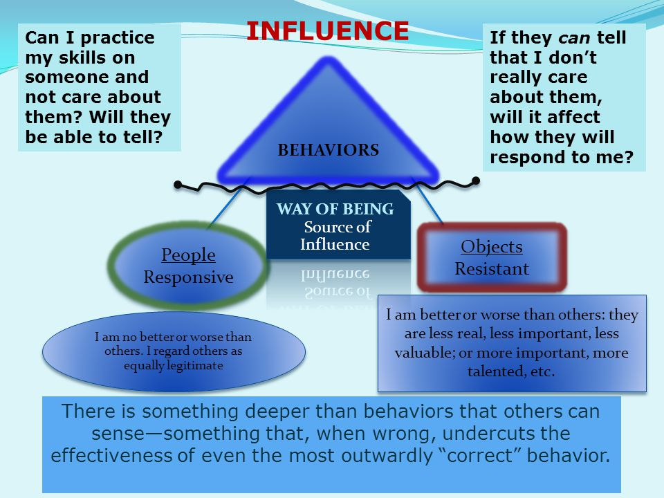 INFLUENCE Objects People Resistant Responsive