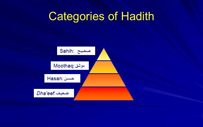 Categories of Hadith Sahih: صحـيـح Moothaq: موثـق Hasan: حـسـن