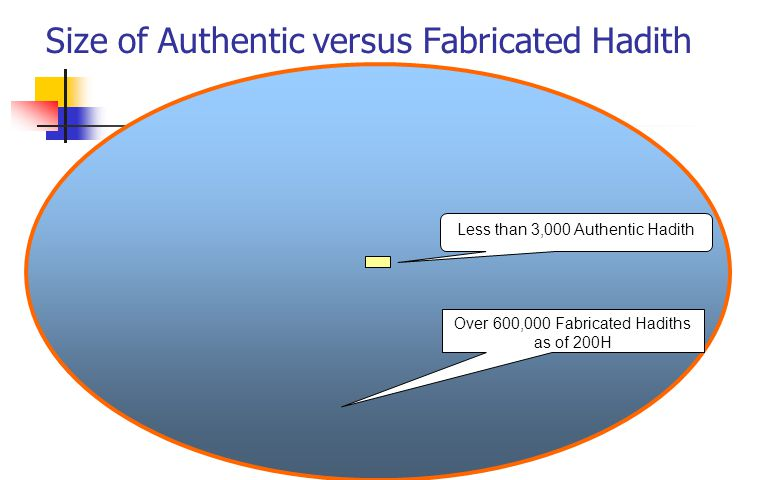 Size of Authentic versus Fabricated Hadith