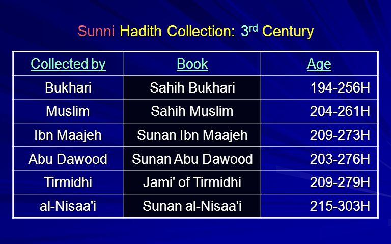Sunni Hadith Collection: 3rd Century