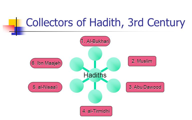 Collectors of Hadith, 3rd Century