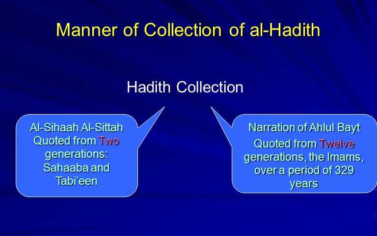 Manner of Collection of al-Hadith
