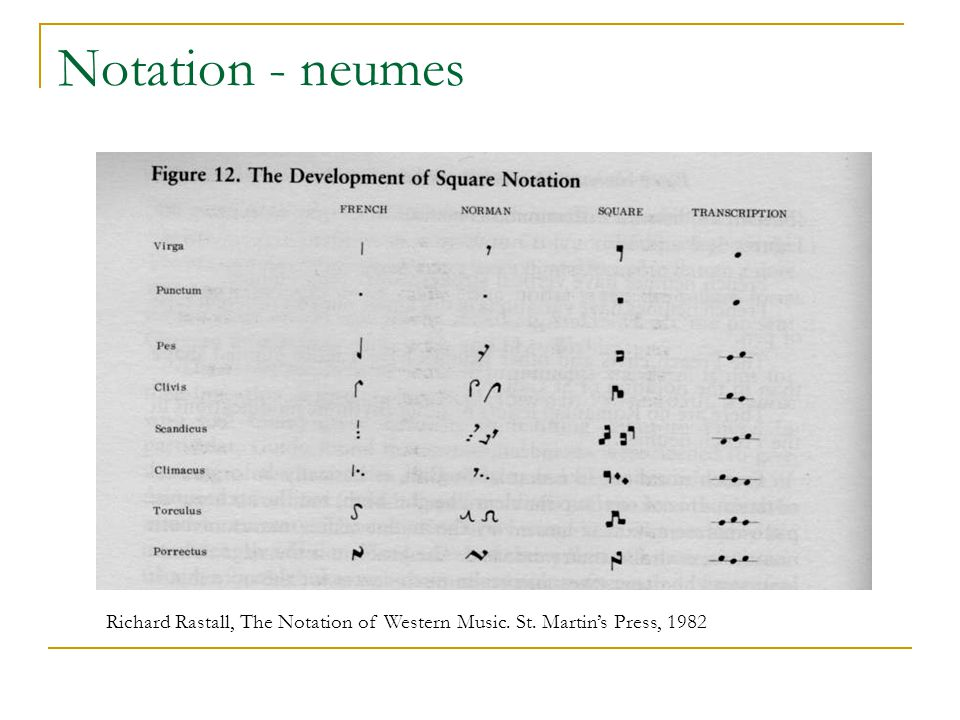 Notation - neumes Richard Rastall, The Notation of Western Music. St. Martin's Press, 1982