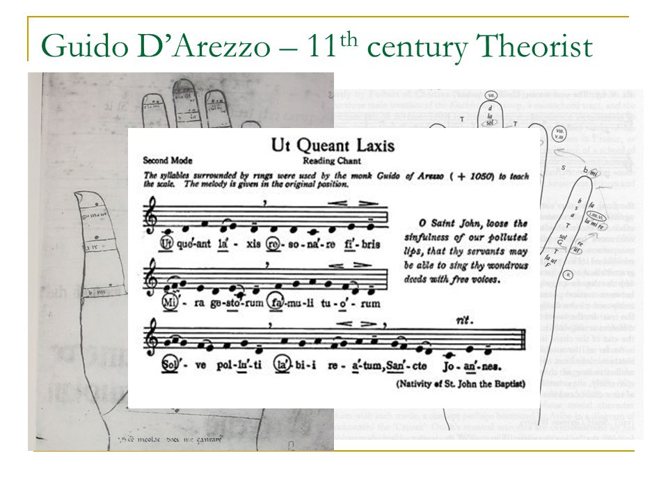 Guido D'Arezzo – 11th century Theorist
