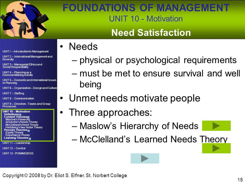 Unmet needs motivate people Three approaches: