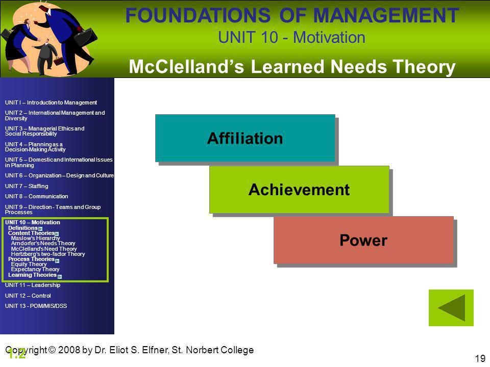McClelland's Learned Needs Theory