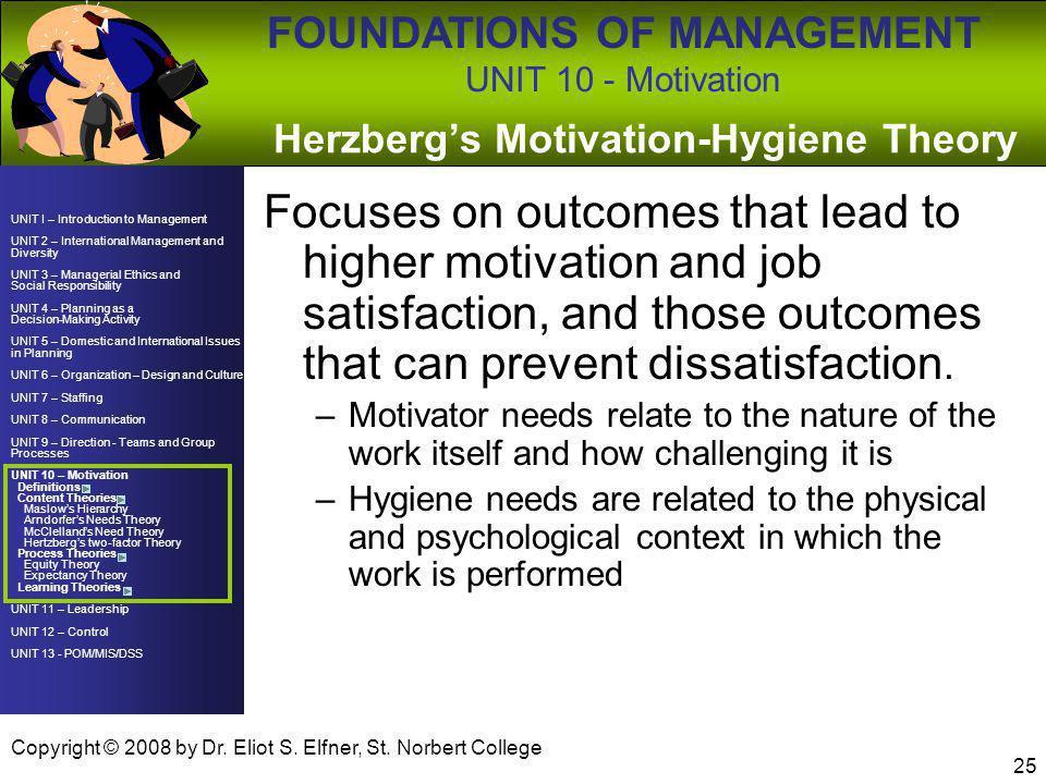 Herzberg's Motivation-Hygiene Theory