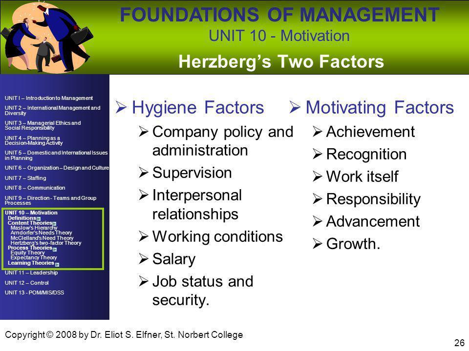 Herzberg's Two Factors